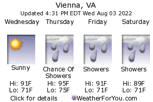 Vienna, Virginia, weather forecast