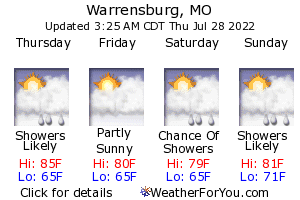 Warrensburg, Missouri, weather forecast