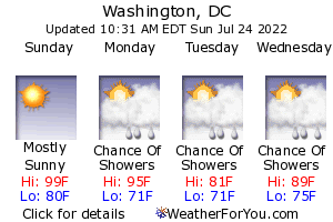 Washington, D.C., weather forecast