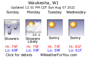 Waukesha, Wisconsin, weather forecast