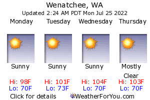 Wenatchee, Washington, weather forecast
