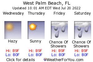 West Palm Beach, Florida, weather forecast