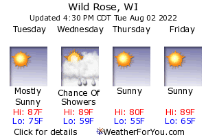 Wild Rose, Wisconsin, weather forecast