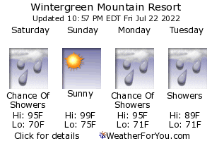 Wintergreen, Virginia, weather forecast