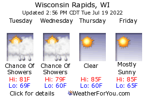Wisconsin Rapids, Wisconsin, weather forecast