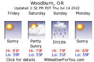 Woodburn, Oregon, weather forecast
