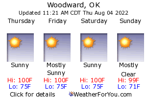 Woodward, Oklahoma, weather forecast