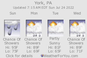York, Pennsylvania, weather forecast