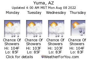 Yuma, Arizona, weather forecast