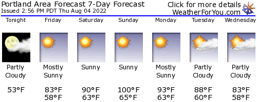 http://www.weatherforyou.net/fcgi-bin/hw3/hw3.cgi?config=png&forecast=zone&alt=hwizone7day5&place=Portland&state=or&hwvbg=white&hwvtc=black&hwvdisplay=Portland+Area+Forecast&daysonly=1&maxdays=7
