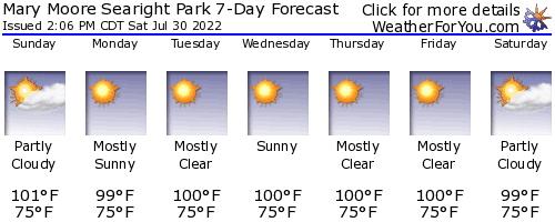 Mary Moore Searight Metro Park weather forecast