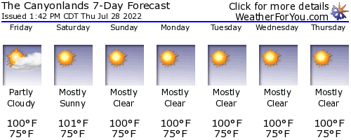 The Canyonlands weather forecast