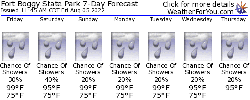 Fort Boggy State Park weather forecast