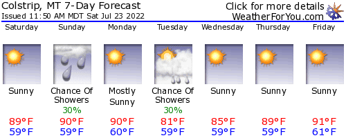 Colstrip, Montana, weather forecast