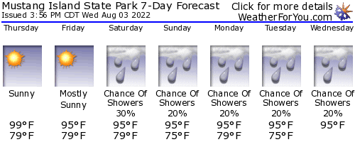 Mustang Island State Park weather forecast