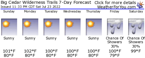 Big Cedar Wilderness Trails weather forecast