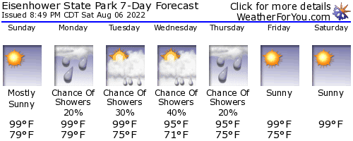 Eisenhower State Park weather forecast