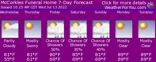 McCorkle Funeral Home Forecast