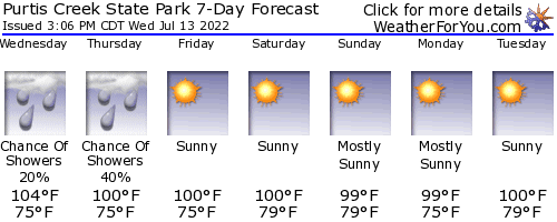 Purtis Creek State Park weather forecast