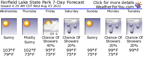Fairfield Lake State Park weather forecast