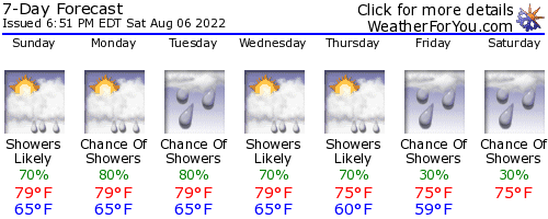 Highlands, North Carolina, 