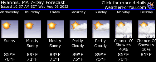 Hyannis, Massachusetts, weather forecast