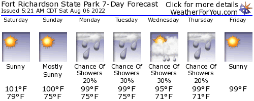 Fort Richardson State Park & Lost Creek Reservoir State Trailway weather forecast