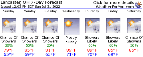 Lancaster, Ohio, weather forecast