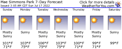 Mae Simmons Park weather forecast