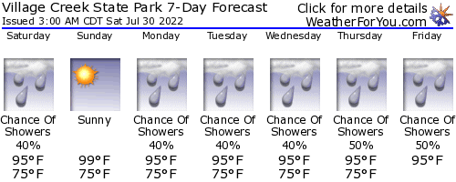 Village Creek State Park weather forecast