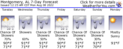 Montgomery, Alabama, weather forecast