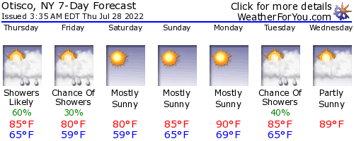 Otisco, New York, weather forecast