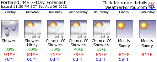 Portland, Maine, weather forecast