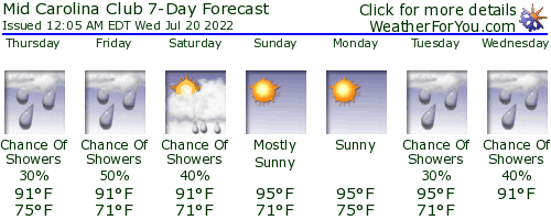 Prosperity, South Carolina, weather forecast