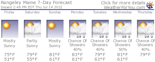 Rangeley, Maine, weather forecast