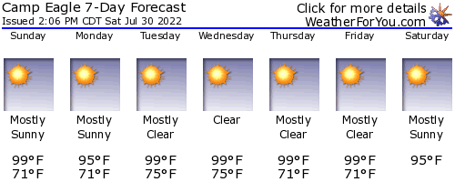 Camp Eagle weather forecast