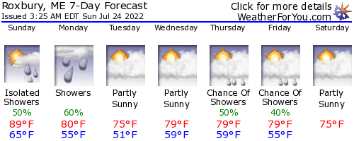 Roxbury, Maine, weather forecast