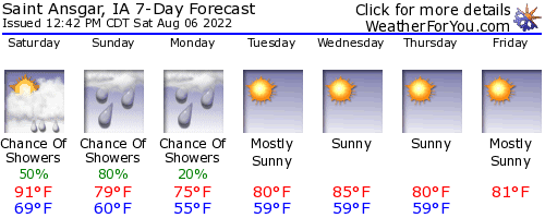 Saint Ansgar, Iowa, weather forecast