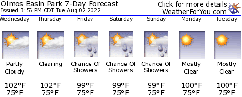 Olmos Park weather forecast