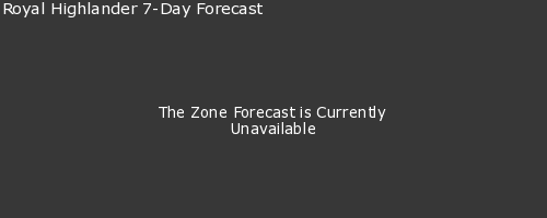 Simi Valley, California, weather forecast