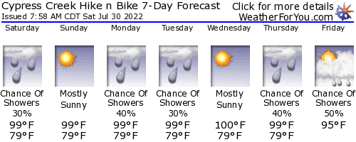 Cypress Creek Hike and Bike weather forecast