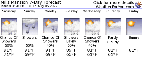 Staatsburg, New York, weather forecast