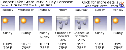 Cooper Lake State Park weather forecast