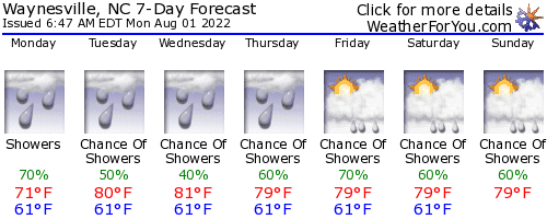 Waynesville, North Carolina, weather forecast