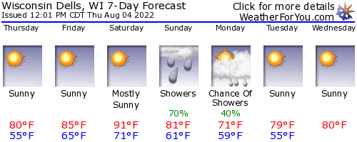 Wisconsin Dells, Wisconsin, weather forecast