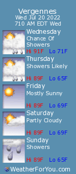 Vergennes, Vermont, weather forecast