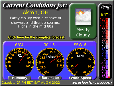 Latest Akron, OH weather conditions and forecast