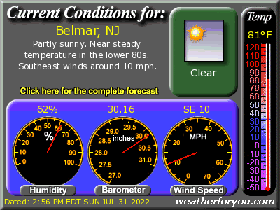 Latest Belmar, New Jersey, weather conditions and forecast