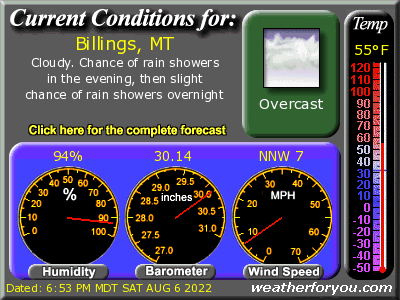 Latest Billings, Montana   weather conditions and forecast