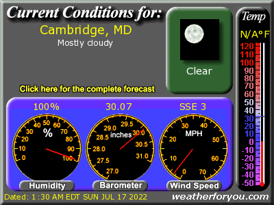 Latest Cambridge, Maryland, weather conditions and forecast